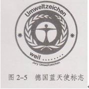 图2-5 德国蓝天使标志