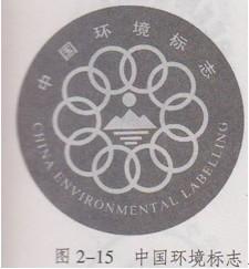 图2-15 中国十环标志