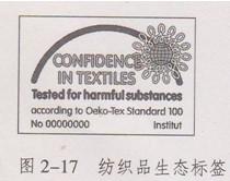 纺织品生态标签