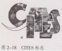 CITES标志
