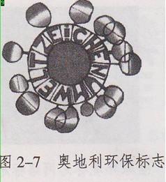 图2-7 奥地利环保标志