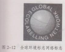 图2-12 全球环境标志网络标志