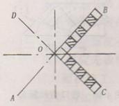 对角定位法