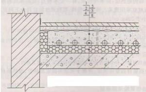 楼层辐射供暖地板的构成
