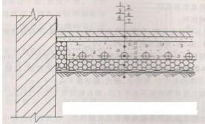 底层辐射供暖地板的构成
