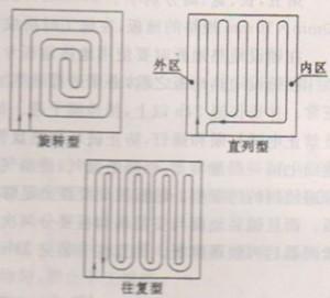 辐射供暖地板加热管的布管方式