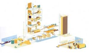 亚麻地板生产环节